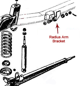 Radius Arm Brackets - Stock Replacement (pair)